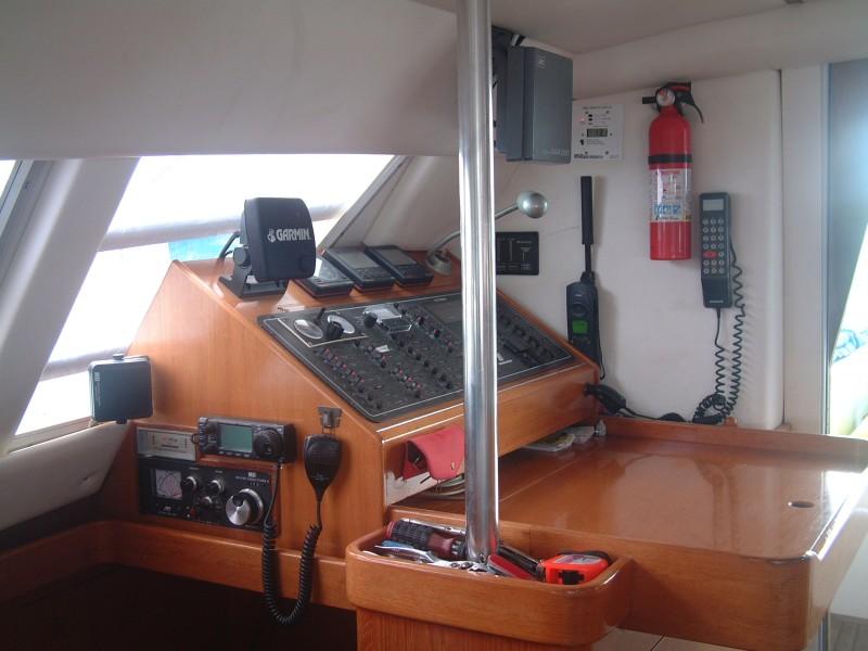 Amateur radio tables